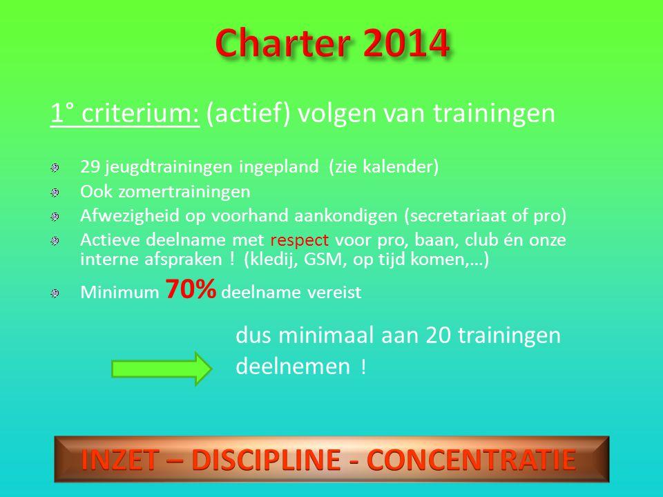 1° criterium: (actief) volgen van trainingen 29 jeugdtrainingen ingepland (zie kalender) Ook zomertrainingen Afwezigheid op voorhand aankondigen (secr