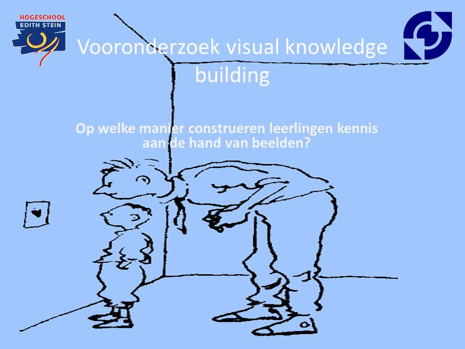 Vooronderzoek visual knowledge building Op welke manier construeren leerlingen kennis aan de hand van beelden