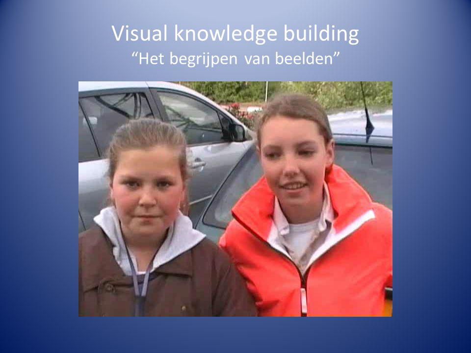Visual knowledge building Het begrijpen van beelden