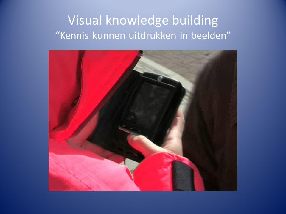 Visual knowledge building Kennis kunnen uitdrukken in beelden