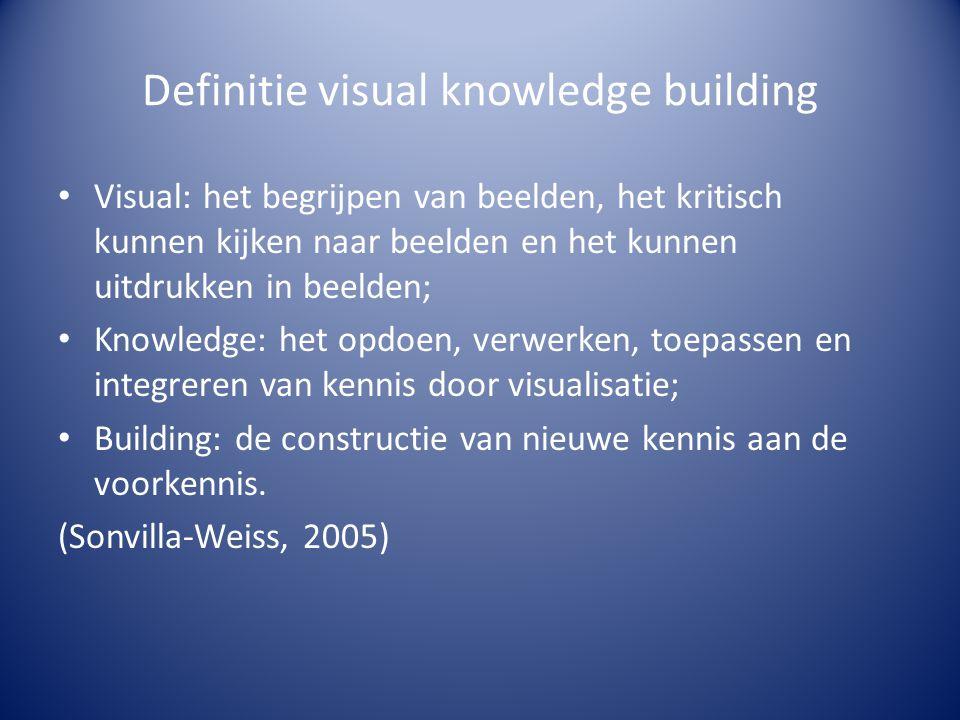 Definitie visual knowledge building • Visual: het begrijpen van beelden, het kritisch kunnen kijken naar beelden en het kunnen uitdrukken in beelden; • Knowledge: het opdoen, verwerken, toepassen en integreren van kennis door visualisatie; • Building: de constructie van nieuwe kennis aan de voorkennis.