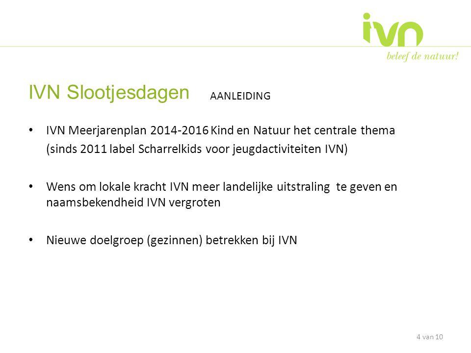 • Bij RAVON professionele schepnetten en cuvetten • Van IVN waterdiertjes herkenningskaart • Oude IVN uitgaven m.b.t.