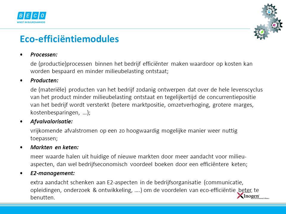 Eco-efficiëntiemodules •Processen: de (productie)processen binnen het bedrijf efficiënter maken waardoor op kosten kan worden bespaard en minder milie