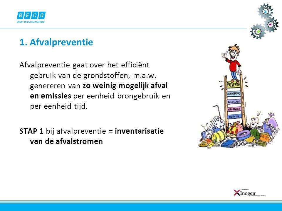 1. Afvalpreventie Afvalpreventie gaat over het efficiënt gebruik van de grondstoffen, m.a.w. genereren van zo weinig mogelijk afval en emissies per ee