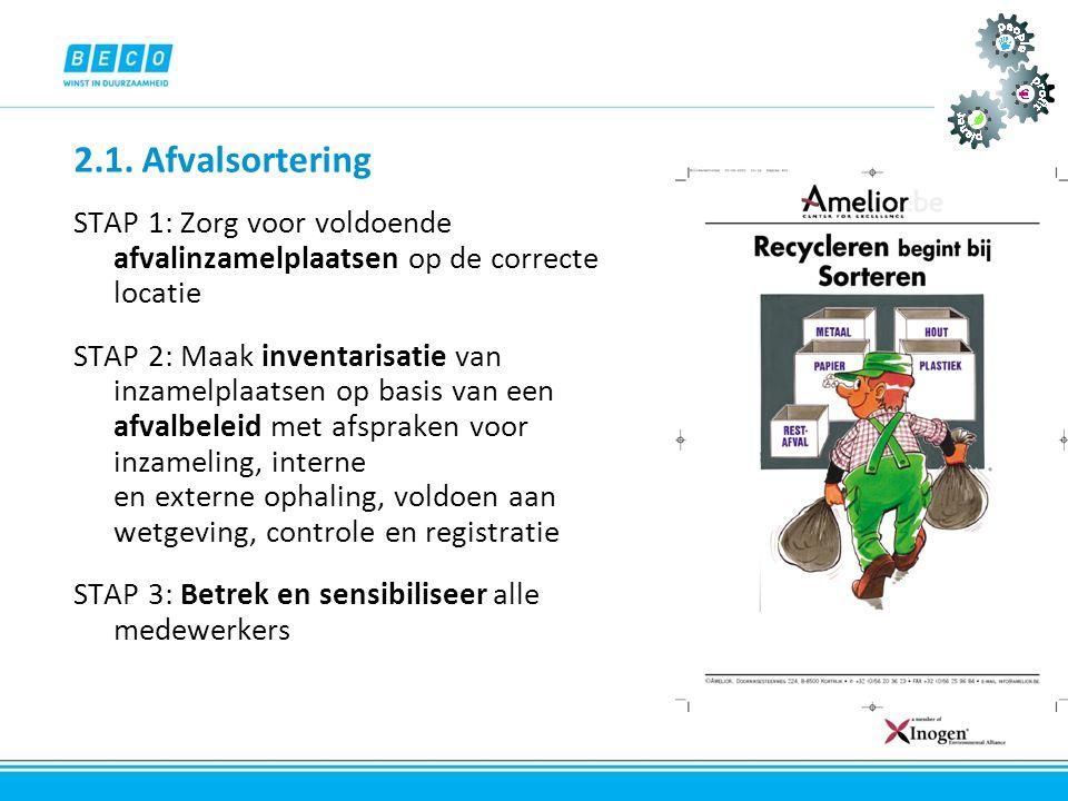 2.1. Afvalsortering STAP 1: Zorg voor voldoende afvalinzamelplaatsen op de correcte locatie STAP 2: Maak inventarisatie van inzamelplaatsen op basis v