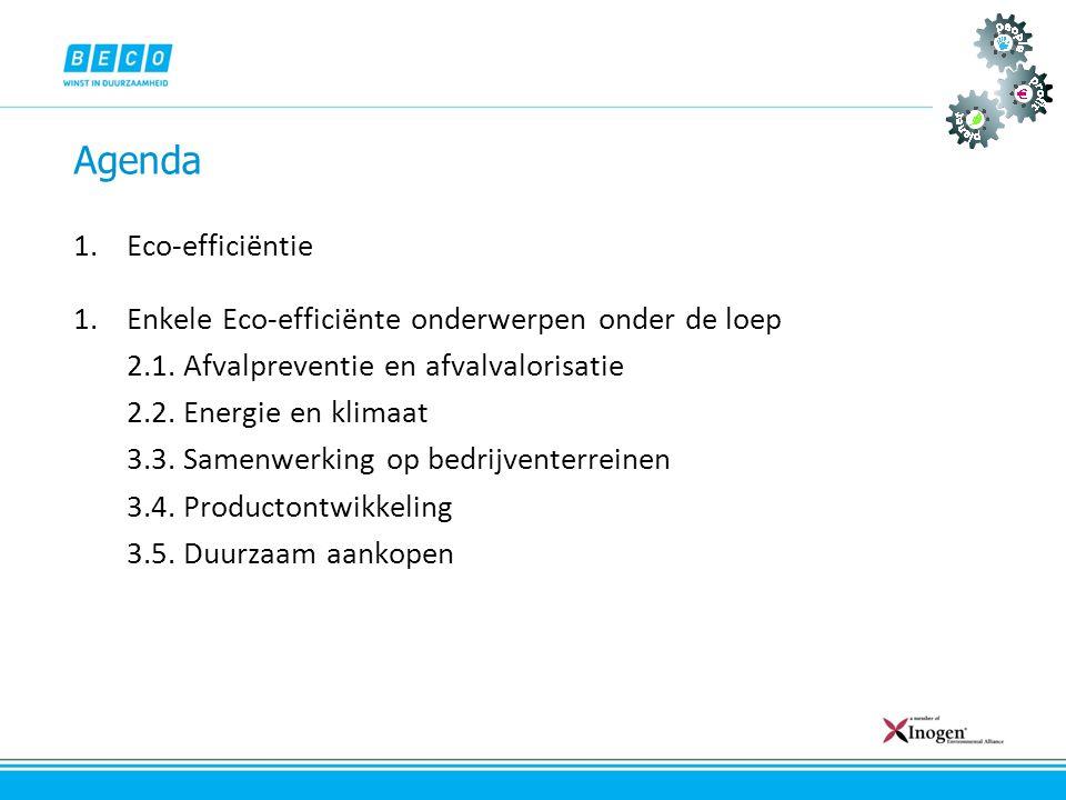 Agenda 1.Eco-efficiëntie 1.Enkele Eco-efficiënte onderwerpen onder de loep 2.1. Afvalpreventie en afvalvalorisatie 2.2. Energie en klimaat 3.3. Samenw
