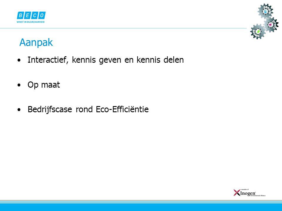 Aanpak •Interactief, kennis geven en kennis delen •Op maat •Bedrijfscase rond Eco-Efficiëntie