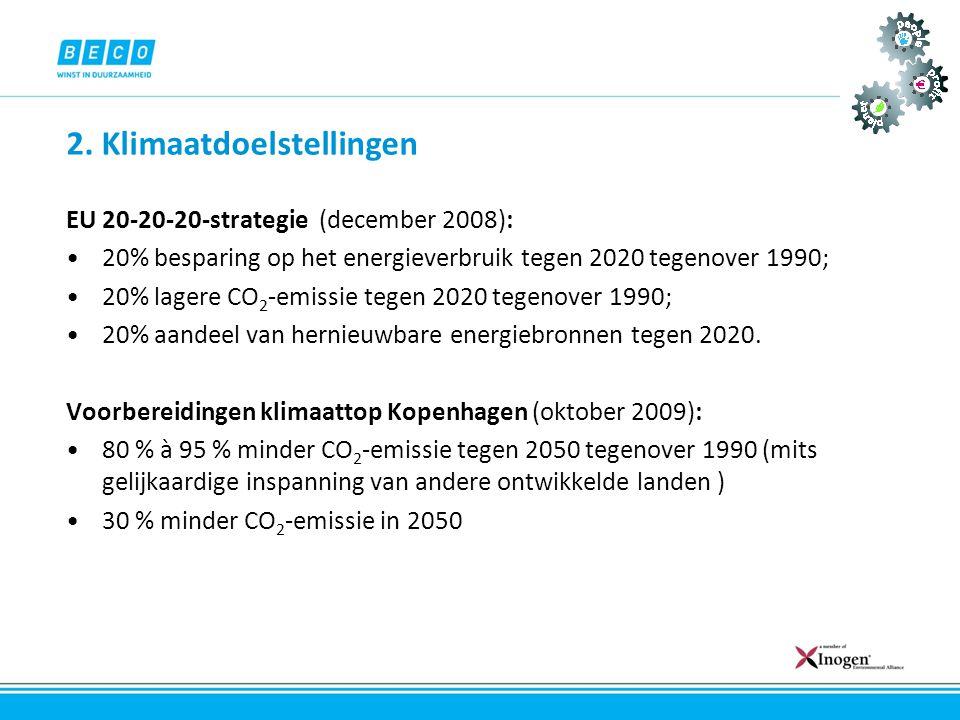 2. Klimaatdoelstellingen EU 20-20-20-strategie (december 2008): •20% besparing op het energieverbruik tegen 2020 tegenover 1990; •20% lagere CO 2 -emi