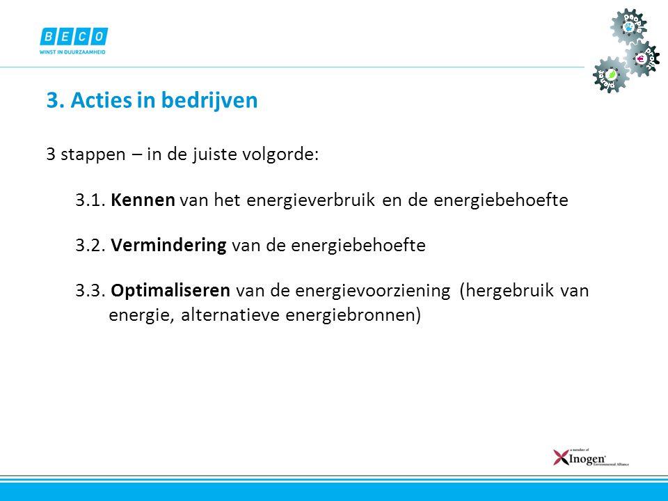 3. Acties in bedrijven 3 stappen – in de juiste volgorde: 3.1. Kennen van het energieverbruik en de energiebehoefte 3.2. Vermindering van de energiebe