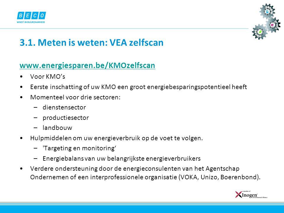 3.1. Meten is weten: VEA zelfscan www.energiesparen.be/KMOzelfscan •Voor KMO's •Eerste inschatting of uw KMO een groot energiebesparingspotentieel hee