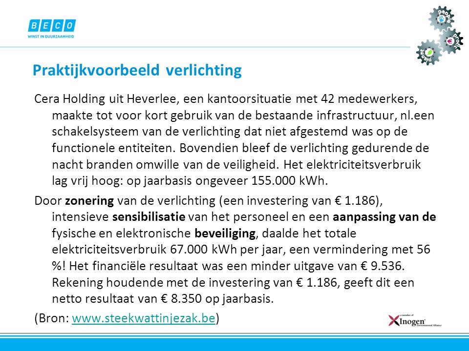 Praktijkvoorbeeld verlichting Cera Holding uit Heverlee, een kantoorsituatie met 42 medewerkers, maakte tot voor kort gebruik van de bestaande infrast