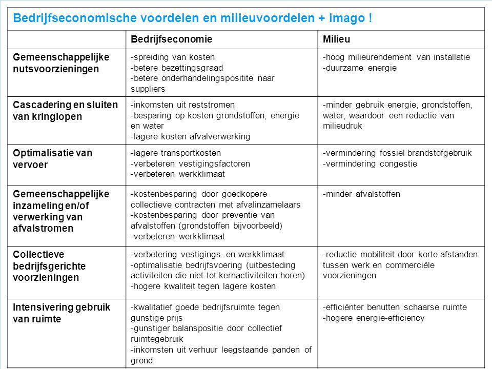 Bedrijfseconomische voordelen en milieuvoordelen + imago ! BedrijfseconomieMilieu Gemeenschappelijke nutsvoorzieningen -spreiding van kosten -betere b