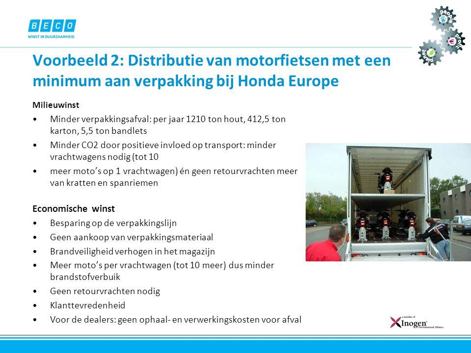 Voorbeeld 2: Distributie van motorfietsen met een minimum aan verpakking bij Honda Europe Milieuwinst •Minder verpakkingsafval: per jaar 1210 ton hout