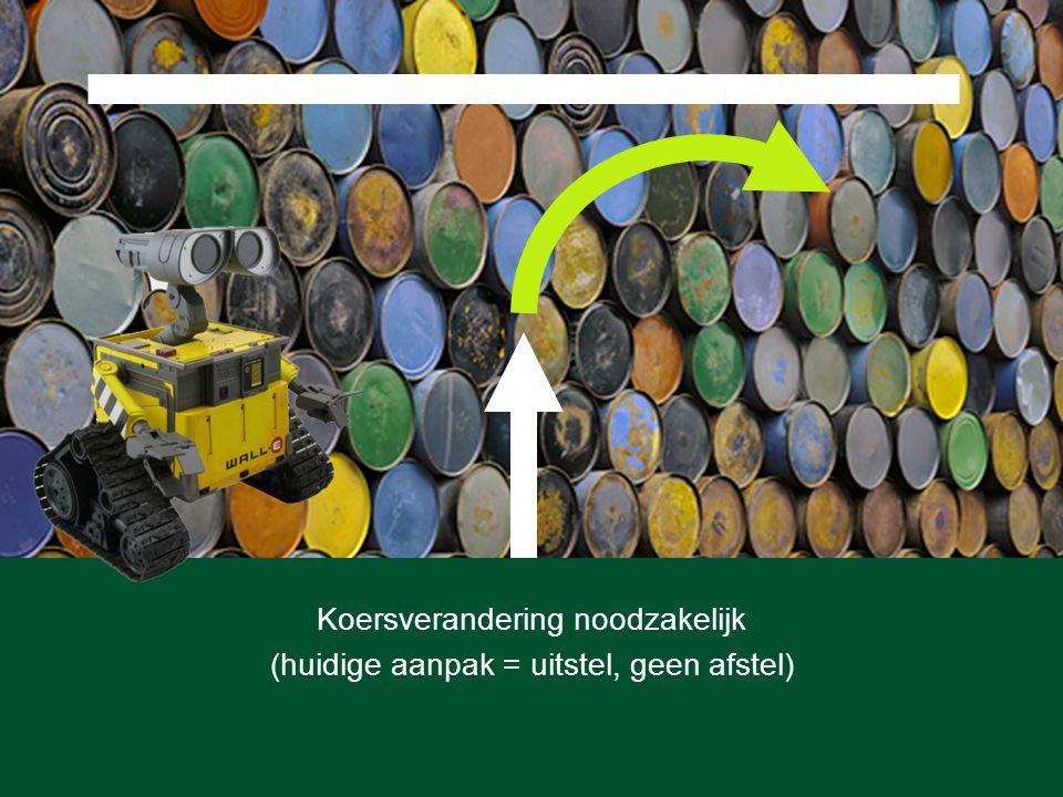 Milieu + winst = eco-efficiëntie Als een bedrijf minder energie, water en materiaal gebruikt om dezelfde hoeveelheid product te maken, dan dalen de kosten en is het bedrijf meer competitief.