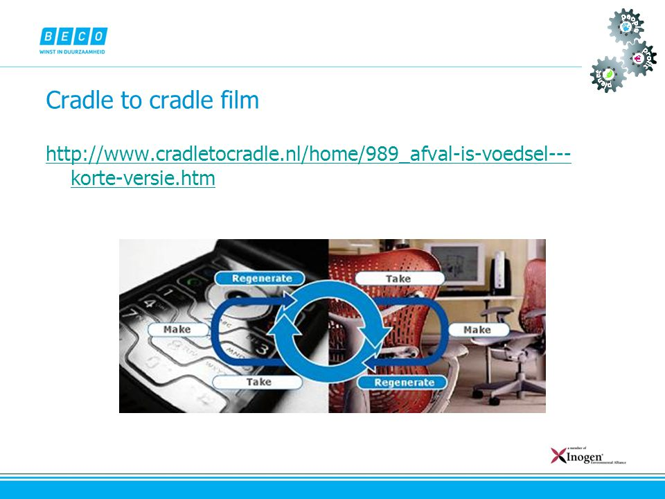 Cradle to cradle film http://www.cradletocradle.nl/home/989_afval-is-voedsel--- korte-versie.htm