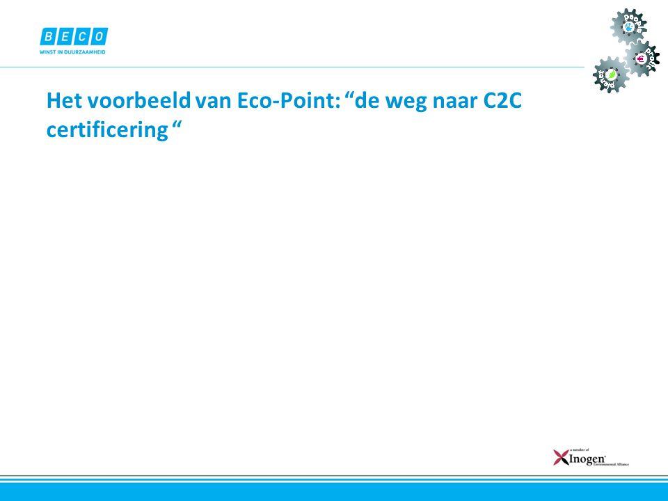 """Het voorbeeld van Eco-Point: """"de weg naar C2C certificering """""""