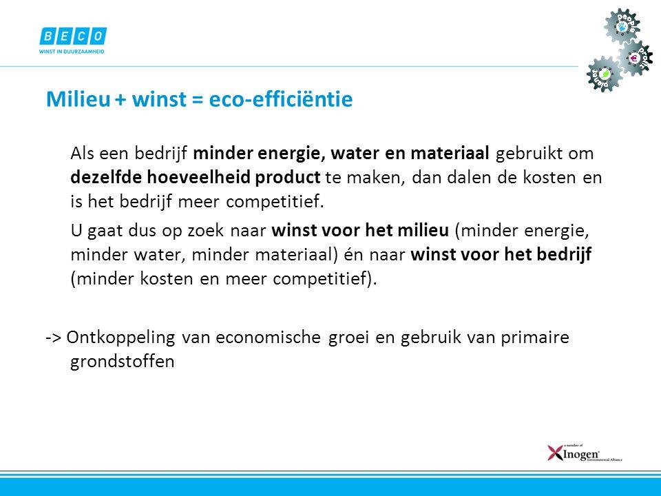 Milieu + winst = eco-efficiëntie Als een bedrijf minder energie, water en materiaal gebruikt om dezelfde hoeveelheid product te maken, dan dalen de ko