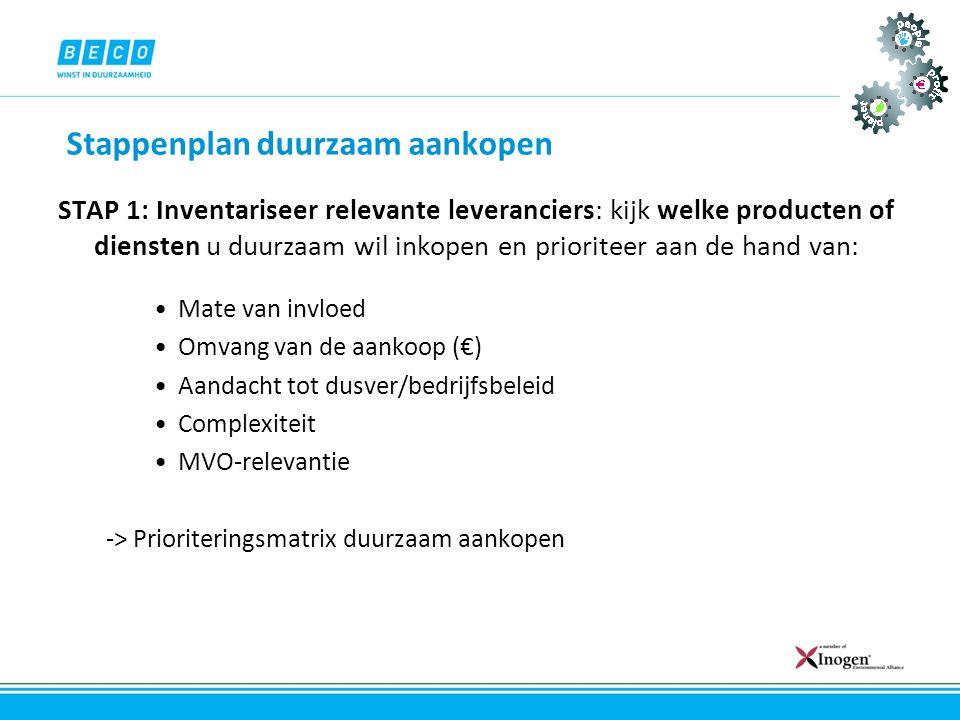 Stappenplan duurzaam aankopen STAP 1: Inventariseer relevante leveranciers: kijk welke producten of diensten u duurzaam wil inkopen en prioriteer aan