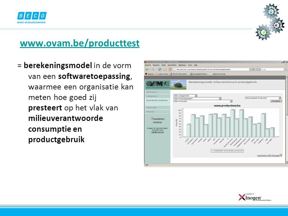 www.ovam.be/producttest = berekeningsmodel in de vorm van een softwaretoepassing, waarmee een organisatie kan meten hoe goed zij presteert op het vlak