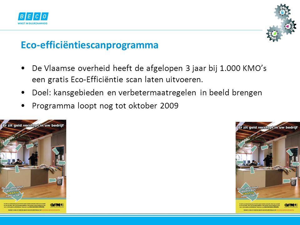 Eco-efficiëntiescanprogramma •De Vlaamse overheid heeft de afgelopen 3 jaar bij 1.000 KMO's een gratis Eco-Efficiëntie scan laten uitvoeren. •Doel: ka