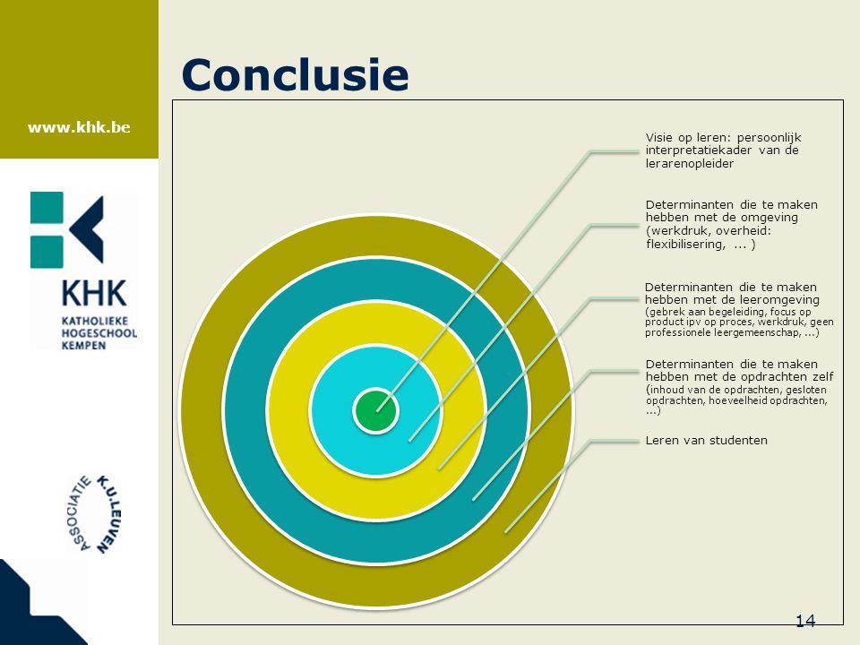 www.khk.be Conclusie 14 Visie op leren: persoonlijk interpretatiekader van de lerarenopleider Determinanten die te maken hebben met de omgeving (werkd