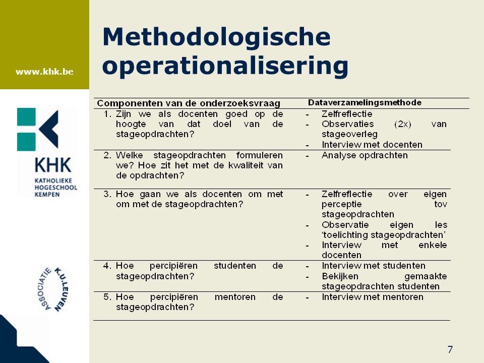 www.khk.be Van belang in LOEP- onderzoek?.