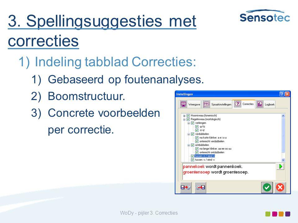 3. Spellingsuggesties met correcties 1)Indeling tabblad Correcties: 1)Gebaseerd op foutenanalyses. 2)Boomstructuur. 3)Concrete voorbeelden per correct