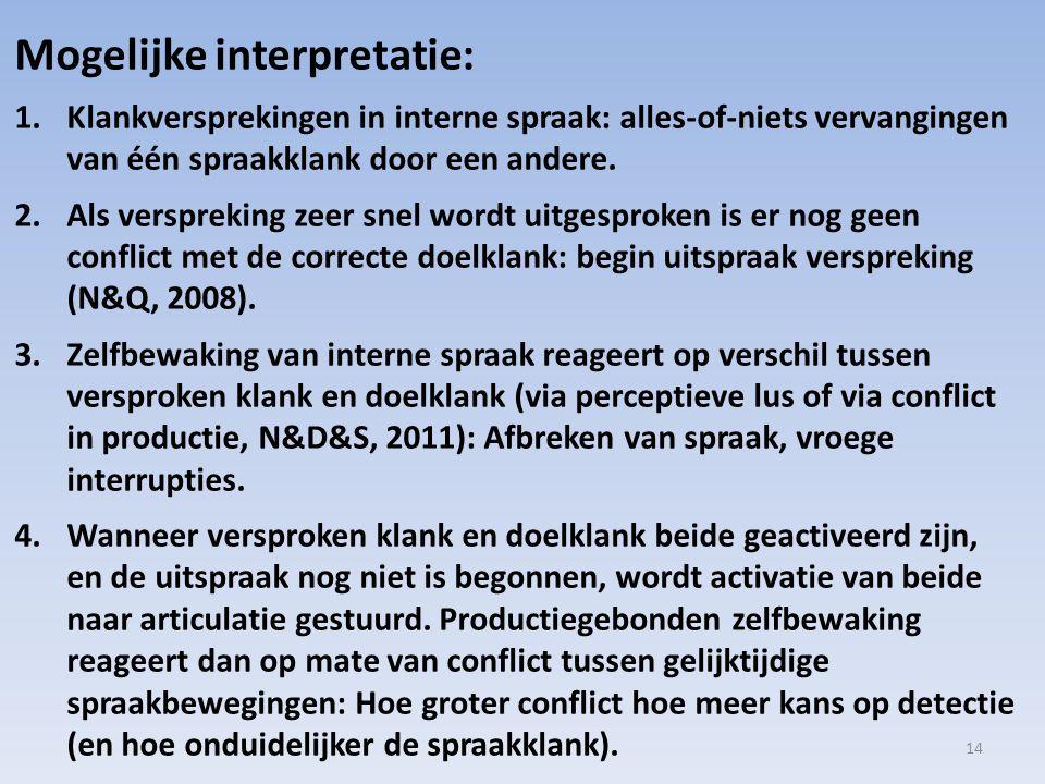 14 Mogelijke interpretatie: 1.Klankversprekingen in interne spraak: alles-of-niets vervangingen van één spraakklank door een andere.
