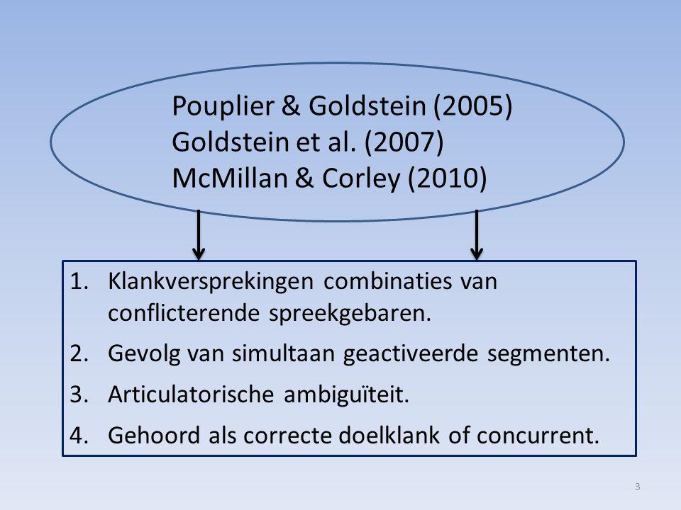 TOPKOK opkok alveolaire sluiting velaire sluiting k woordselectie: segmentselectie: articulatie: t 4