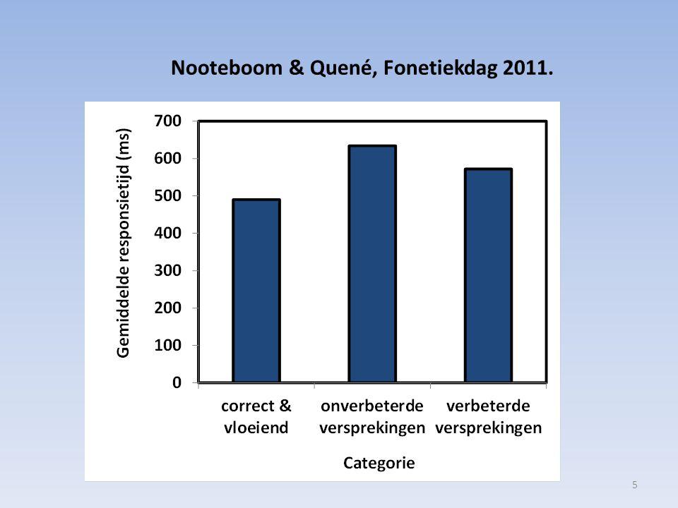 Nooteboom & Quené, Fonetiekdag 2011. 5