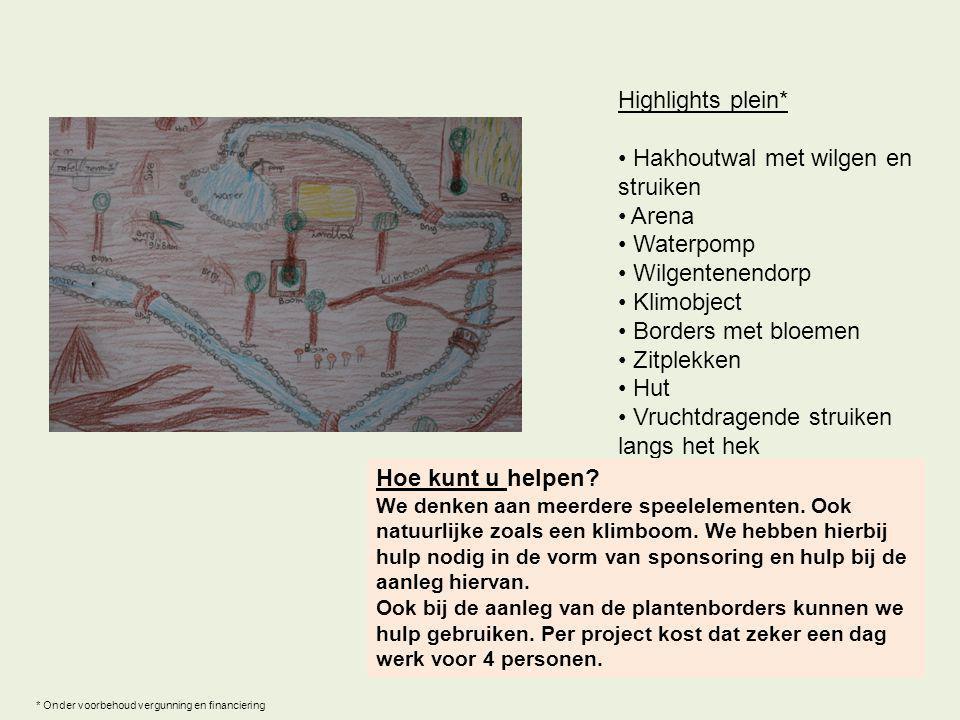 Highlights plein* • Hakhoutwal met wilgen en struiken • Arena • Waterpomp • Wilgentenendorp • Klimobject • Borders met bloemen • Zitplekken • Hut • Vr