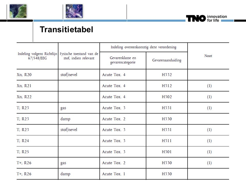 Transitietabel