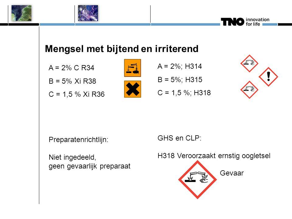 Mengsel met bijtend en irriterend A = 2%; H314 B = 5%; H315 C = 1,5 %; H318 GHS en CLP: H318 Veroorzaakt ernstig oogletsel Gevaar A = 2% C R34 B = 5%