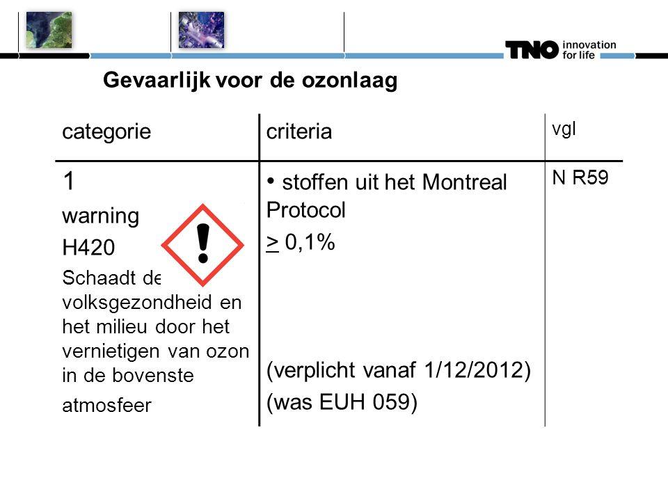 Gevaarlijk voor de ozonlaag categoriecriteria vgl 1 warning H420 Schaadt de volksgezondheid en het milieu door het vernietigen van ozon in de bovenste