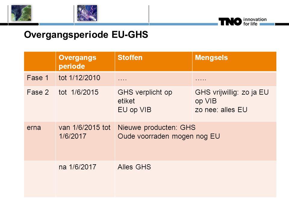 Overgangsperiode EU-GHS Overgangs periode StoffenMengsels Fase 1tot 1/12/2010….….. Fase 2tot 1/6/2015GHS verplicht op etiket EU op VIB GHS vrijwillig:
