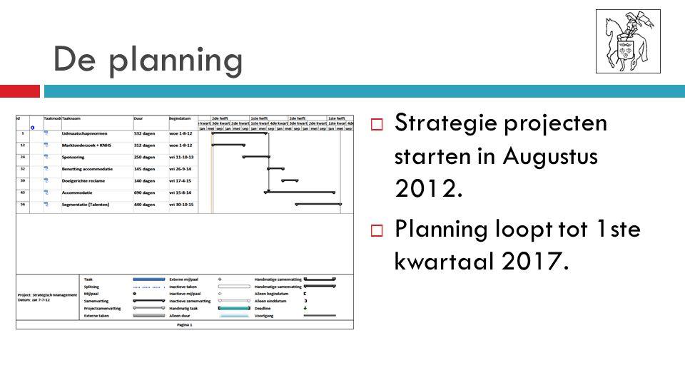 De planning  Strategie projecten starten in Augustus 2012.  Planning loopt tot 1ste kwartaal 2017.
