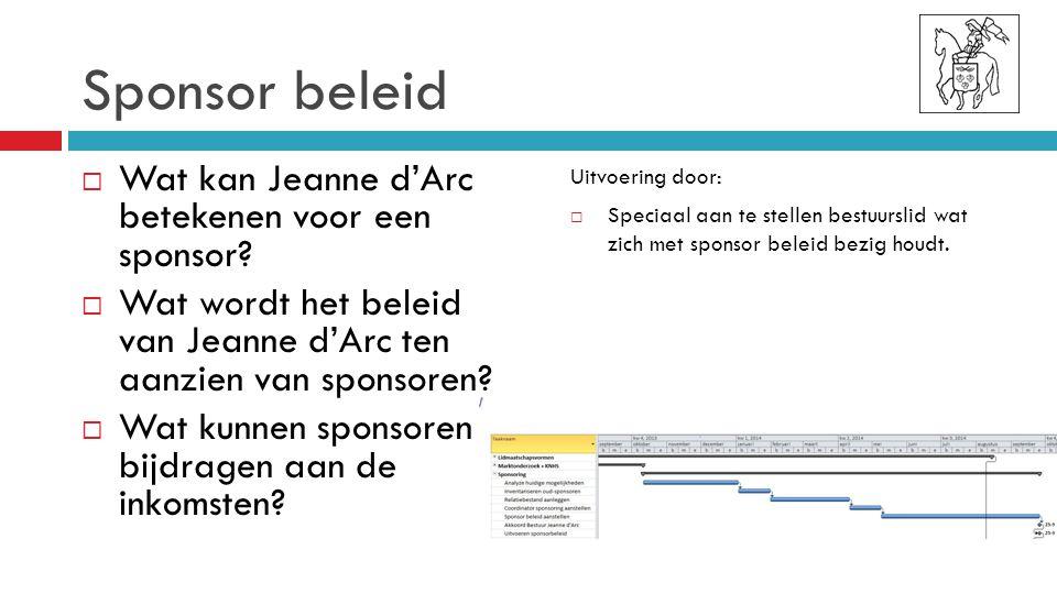 Sponsor beleid  Wat kan Jeanne d'Arc betekenen voor een sponsor?  Wat wordt het beleid van Jeanne d'Arc ten aanzien van sponsoren?  Wat kunnen spon