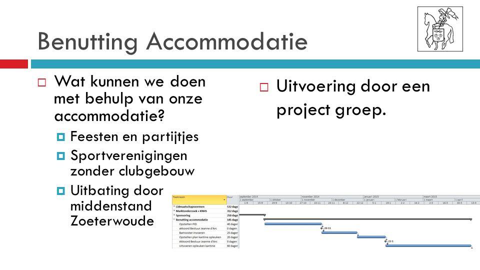 Benutting Accommodatie  Wat kunnen we doen met behulp van onze accommodatie?  Feesten en partijtjes  Sportverenigingen zonder clubgebouw  Uitbatin