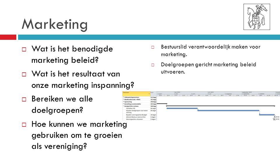Marketing  Wat is het benodigde marketing beleid?  Wat is het resultaat van onze marketing inspanning?  Bereiken we alle doelgroepen?  Hoe kunnen