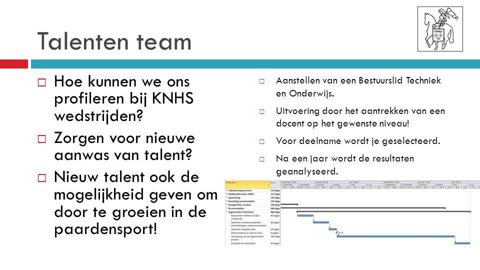 Talenten team  Hoe kunnen we ons profileren bij KNHS wedstrijden?  Zorgen voor nieuwe aanwas van talent?  Nieuw talent ook de mogelijkheid geven om