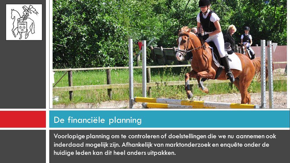 Voorlopige planning om te controleren of doelstellingen die we nu aannemen ook inderdaad mogelijk zijn.