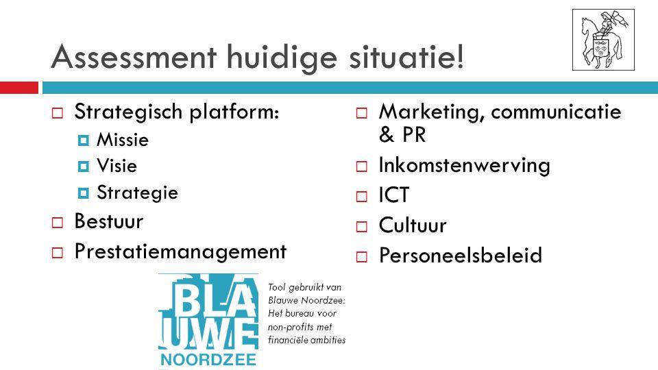 Assessment huidige situatie!  Strategisch platform:  Missie  Visie  Strategie  Bestuur  Prestatiemanagement  Marketing, communicatie & PR  Ink