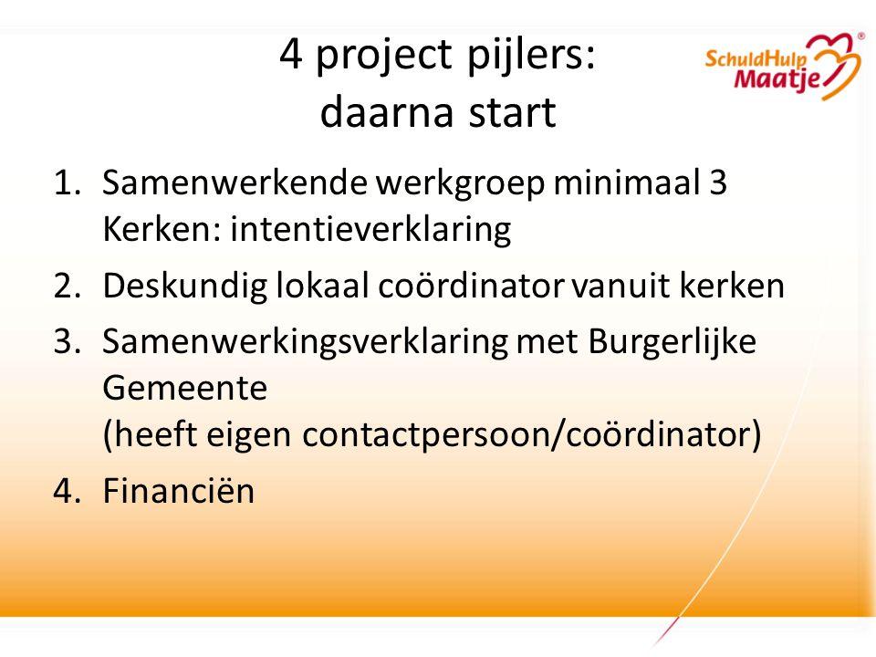 4 project pijlers: daarna start 1.Samenwerkende werkgroep minimaal 3 Kerken: intentieverklaring 2.Deskundig lokaal coördinator vanuit kerken 3.Samenwerkingsverklaring met Burgerlijke Gemeente (heeft eigen contactpersoon/coördinator) 4.Financiën