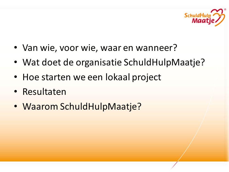 Voorbeeld: Projectresultaten Leiden (7mnd) Hoe in contact met SHML.