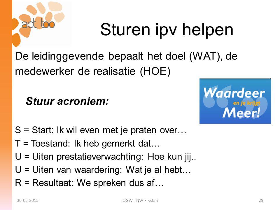 Sturen ipv helpen De leidinggevende bepaalt het doel (WAT), de medewerker de realisatie (HOE) Stuur acroniem: S = Start: Ik wil even met je praten ove
