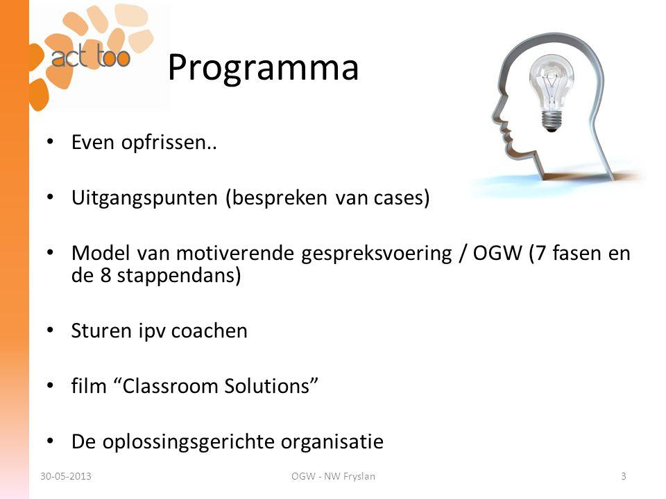 Programma 30-05-2013OGW - NW Fryslan3 • Even opfrissen.. • Uitgangspunten (bespreken van cases) • Model van motiverende gespreksvoering / OGW (7 fasen