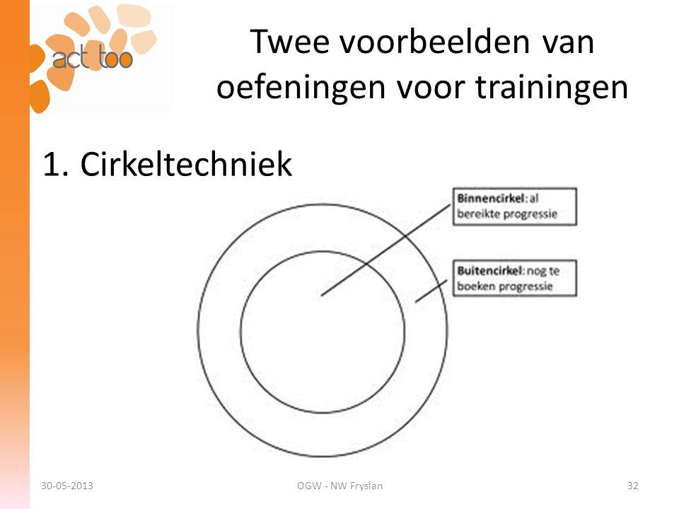 Twee voorbeelden van oefeningen voor trainingen 1.Cirkeltechniek 30-05-2013OGW - NW Fryslan32
