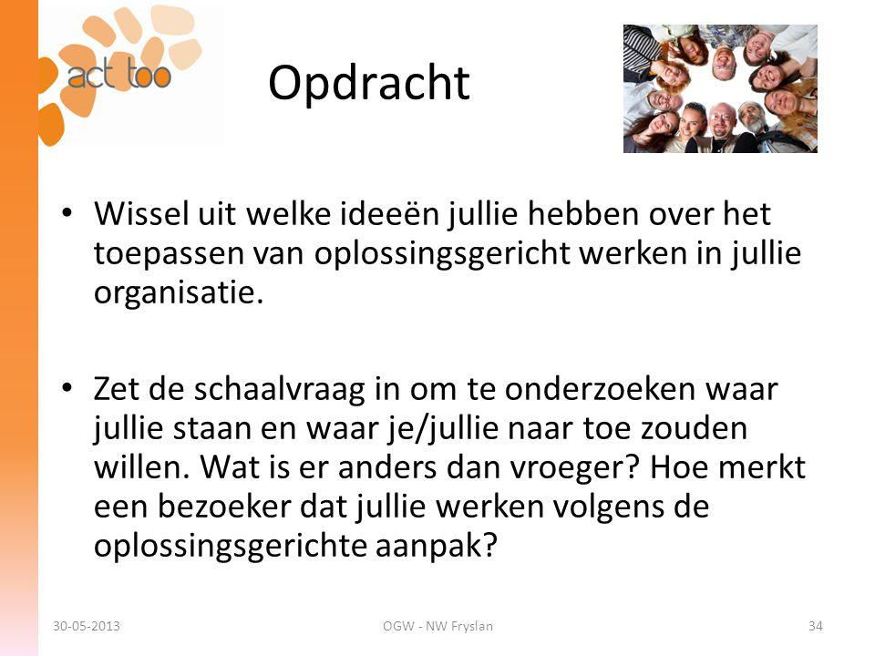 Opdracht 30-05-2013OGW - NW Fryslan34 • Wissel uit welke ideeën jullie hebben over het toepassen van oplossingsgericht werken in jullie organisatie. •