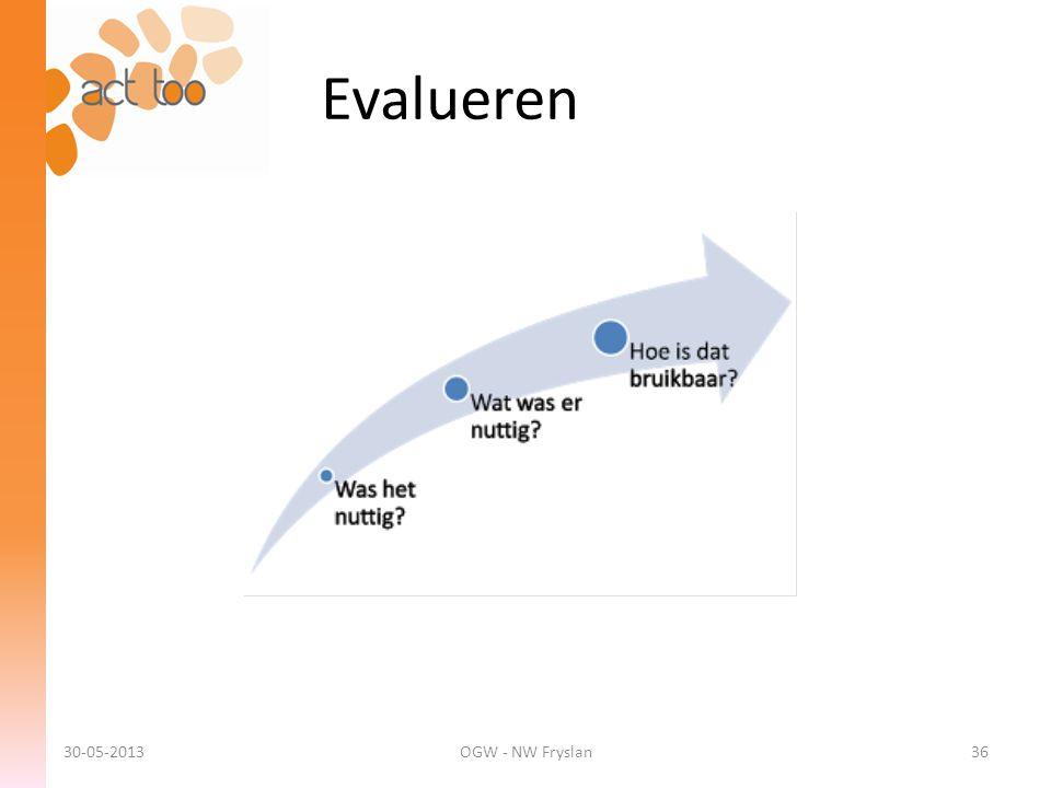 Evalueren 30-05-2013OGW - NW Fryslan36