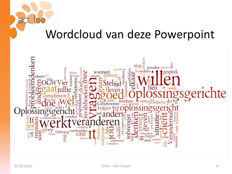 Wordcloud van deze Powerpoint 30-05-2013OGW - NW Fryslan4